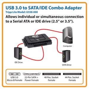 A Fast Convenient Way to Format Hard Drives or Transfer Files