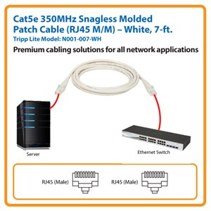 7-ft. Cat5e 350MHz Snagless Molded Patch Cable (White)