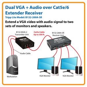 Dual VGA + Audio over Cat5e/6 Extender Receiver