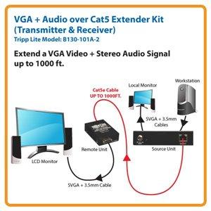 VGA & Audio over Cat5/Cat6 Extender Kit Transmitter Receiver