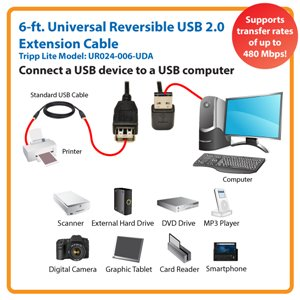 USB 2.0 Reversible Extension Cable with 90° Up/Down Angled Connector Makes Connections Easy