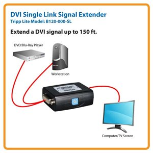 Extend a DVI Signal Up to 150 ft.
