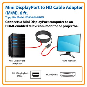 Connect a Mini DisplayPort Output to an HDMI Monitor