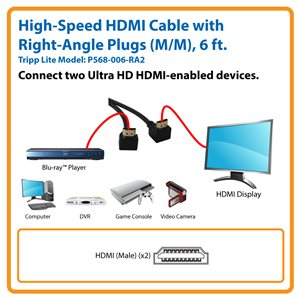 Connect Two Ultra HD HDMI-Enabled Devices at Right Angles