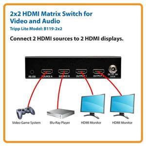 Share Multiple HDMI Sources Between Multiple Monitors