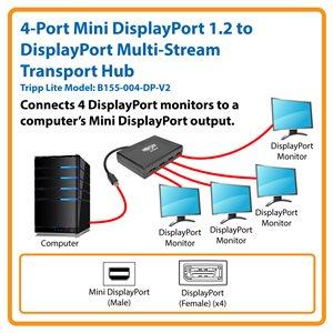 TrippLite MiniDisplayPort To DisplayPort-B155-004-