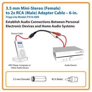 Establish Audio Between Personal Electronic Devices and Home Audio Systems