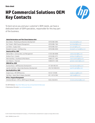 HP Z Workstations and Thin Clients OEM Key Contacts