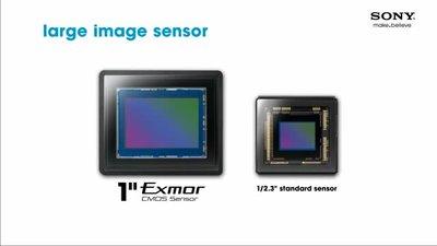 "Sony<sup>®</sup> RX100 Digital Camera. Massive 1"" 20.2MP Exmor<sup>®</sup> CMOS Image Sensor gives you superior low light photos and movies; razor-sharp high-resolution images. The professional's compact camera."