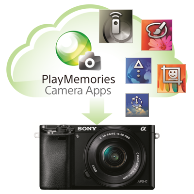 Enhance your creativity with PlayMemories Camera Apps<sup>™</sup>