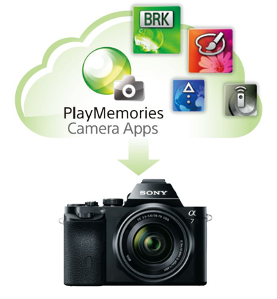 PlayMemories<sup>™</sup> Camera Apps