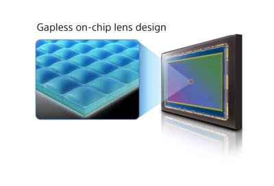 Gapless On-chip Lens Design