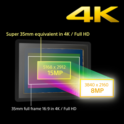 4K movie recording<sup>5</sup> with full pixel readout and no pixel binning