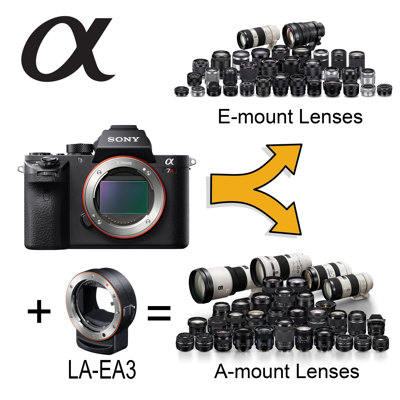 Focal plane phase-detection AF with A-mount lenses<sup>10</sup>