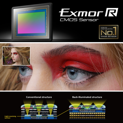 World's first<sup>1</sup> Full-frame back-illuminated Exmor R<sup>®</sup> CMOS sensor with 42.4 megapixels