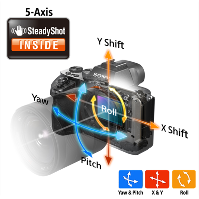 5-axis in-body image stabilization optimized for 42.4MP full-frame