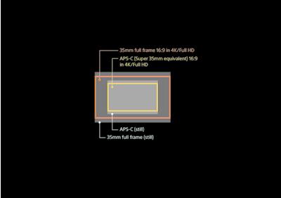 50Mbps XAVC S 1920x1080 at 60P, 1280x720 at 120P