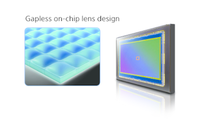 New-generation RGB filter with gapless on-chip lens design