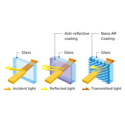 Nano AR Coating