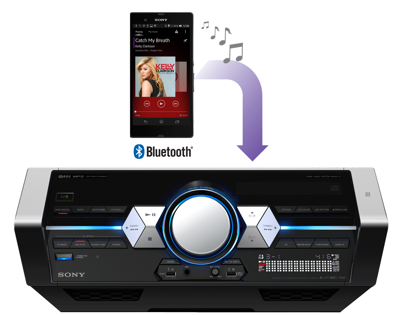 Stream your music wirelessly<sup>3</sup>