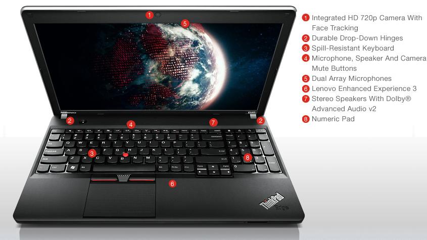 Lenovo ThinkPad Edge E545 Realtek Card Reader Drivers for Windows XP