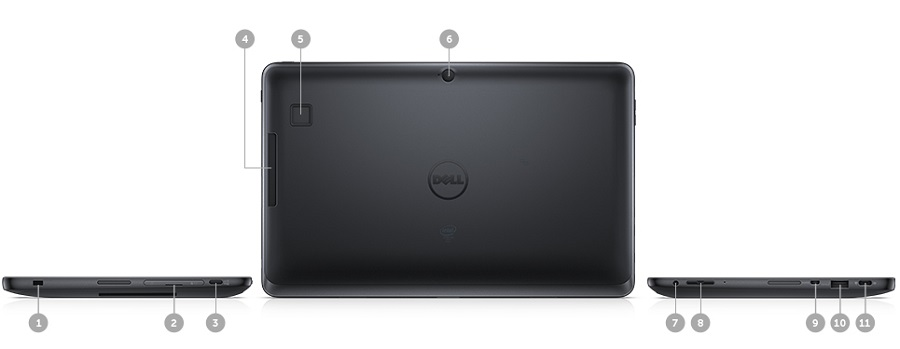 Dell Latitude 11 5000 (5175) Series 2-in-1: The world's most secure 2-in-1 for business.