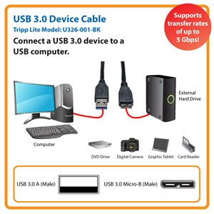 Connect a Device with a USB 3.0 Micro-B Port to Your Laptop or Desktop PC