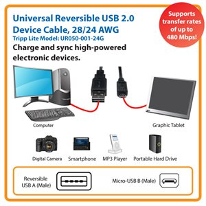 Charge and Sync a Micro-USB Smartphone or Tablet with a Unique Reversible USB 2.0 Cable