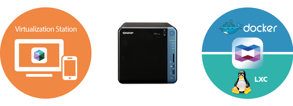 QNAP TS-653B-8G 6 Bay 8GB Diskless Desktop NAS