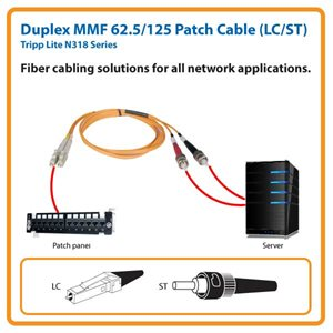 Duplex Multimode Fiber Channel LC/ST Patch Cable- 2 Meters