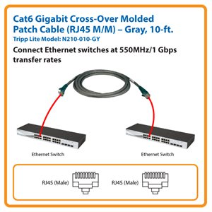 Molded Cross-Over Patch Cable for Ethernet Switch-to-Ethernet Switch Connections