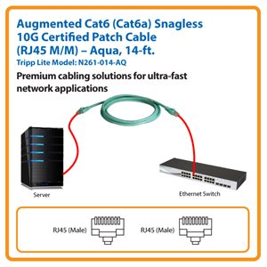 14 ft. Augmented Cat6 (Cat6a) Snagless 10G Certified Patch Cable (Aqua)