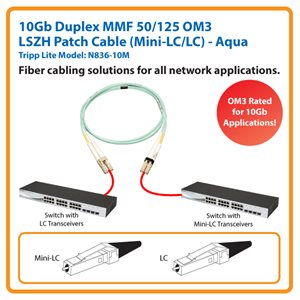 10m (33 ft.) 10Gb Duplex Multimode 50/125 OM3 LSZH Fiber Patch Cable (Mini-LC/LC), Aqua