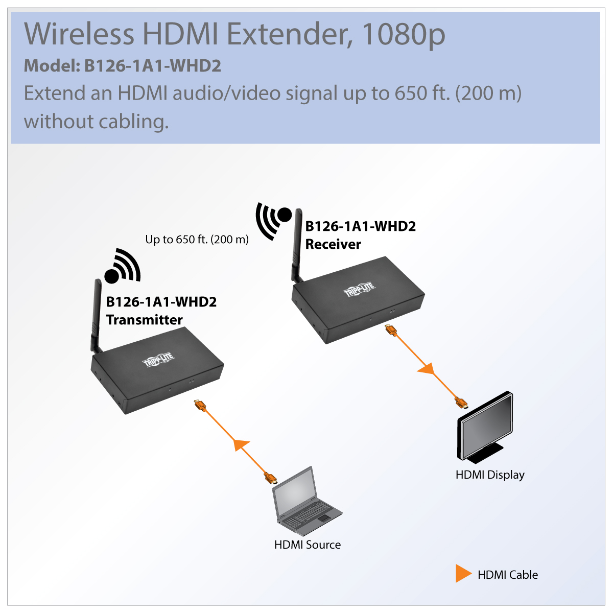 Tripp Lite Wireless Hdmi Extender 1080p With Ir Control 200 M B126 Wiring Diagram Save On Cable And Installation Costs