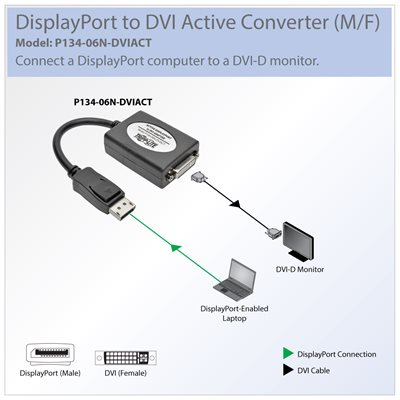 Connects Your Computer's DisplayPort Output to a DVI-D Display