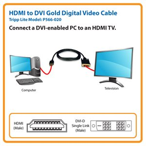 Connect HDMI and DVI Digital Devices in Home Theater and A/V Applications