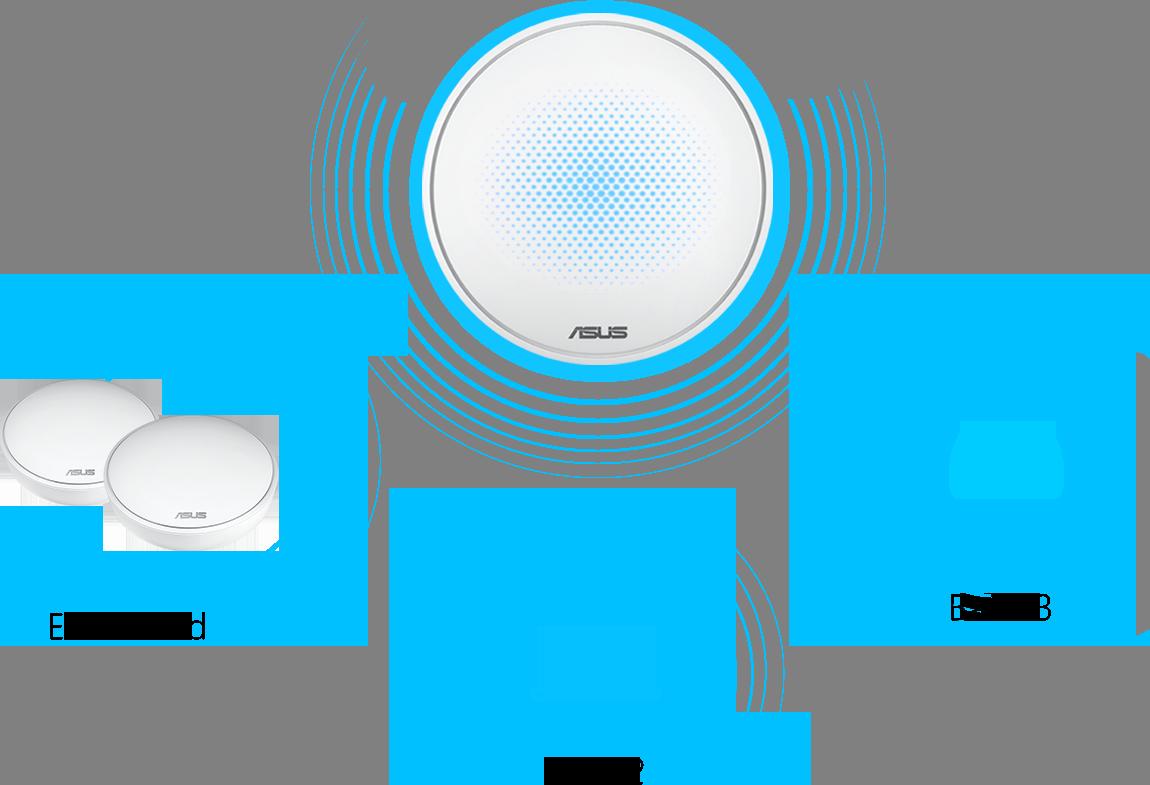 ASUS Lyra Tri-Band WLAN-System