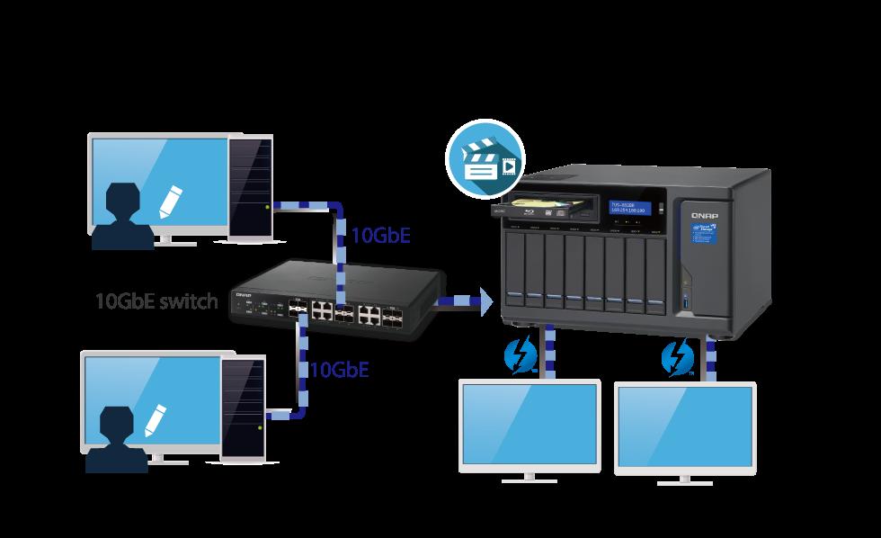 TVS-882BRT3-i7-32G 8 Bay 32GB 3 6GHz QC 4x THB 3 4x GBE