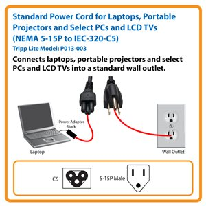 Power Laptops, Portable Projectors and Select PCs and LCD TVs (NEMA 5-15P to C5)