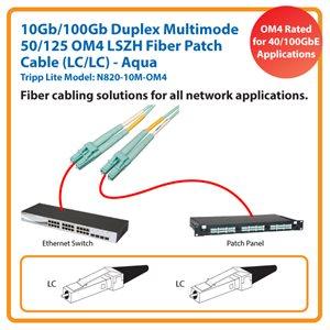 10m (33 ft.) 10Gb/100Gb Duplex Multimode 50/125 OM4 LSZH Fiber Patch Cable (LC/LC), Aqua
