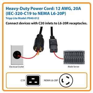 Power Your Heavy-Duty Network Devices