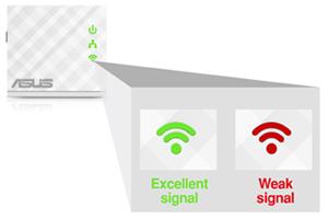 Den besten Aufstellort für den RP-N12 mit Hilfe der Signal-Anzeige finden