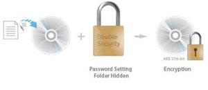 Doppelte Sicherheit mit Disc Encryption II