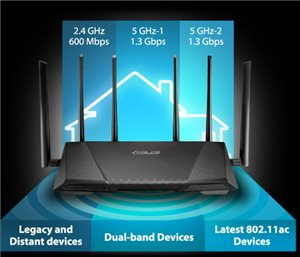 Tri-Band Smart Connect