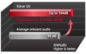 Leistungsstarke Klangqualität von einem kompakten und tragbaren Gerät erleben