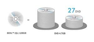 Datenträger-Format mit maximalem Speicherplatz