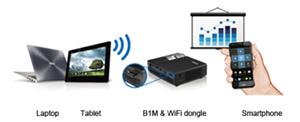 Kompakter, tragbarer WI-FI Projektor ganz ohne Kabel