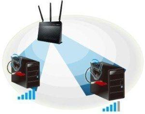 Intelligentes AiRadar Signal-Management
