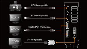 VR-geeignete HDMI-Schnittstellen