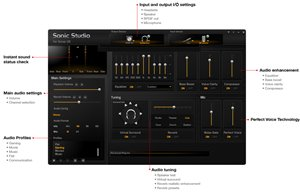 Komplette Kontrolle der Audio-Einstellungen mit Sonic Studio